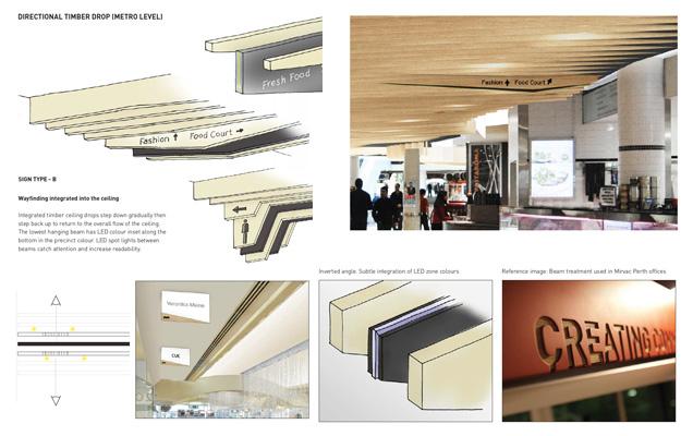 Greenwood Plaza wayfinding signage concepts