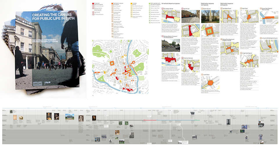 CityId Bath Public Realm Movement Strategy Masterplan